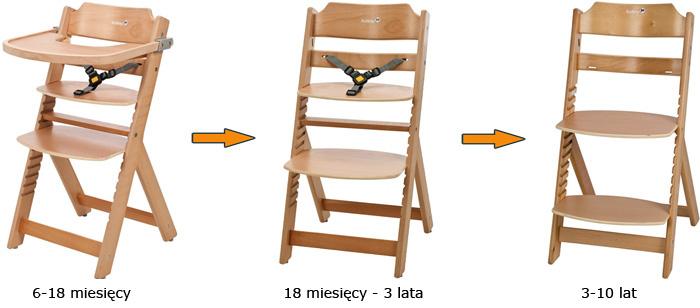 Krzesełko Do Karmienia Timba Wkładka Safety 1st Red Lines